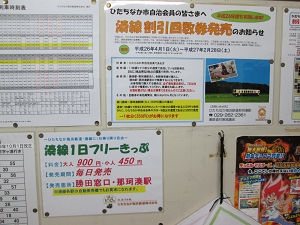湊線1日フリーきっぷ