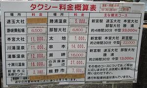 新宮からのタクシー概算表