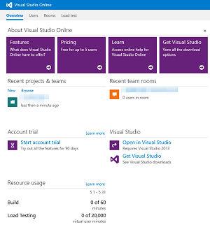 Visual Studio Online最初の画面