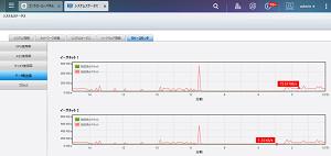 QTSリソースモニタのデータ転送量