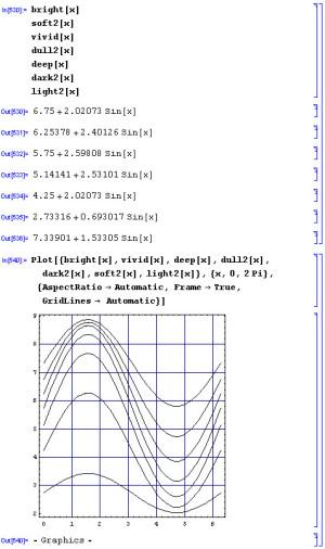 トーン系列を正弦曲線で描いてみる