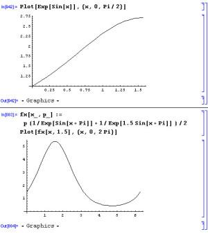 トーン系列を正弦関数と指数関数の組み合わせで描いてみる