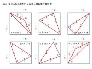 三角形の内側判定
